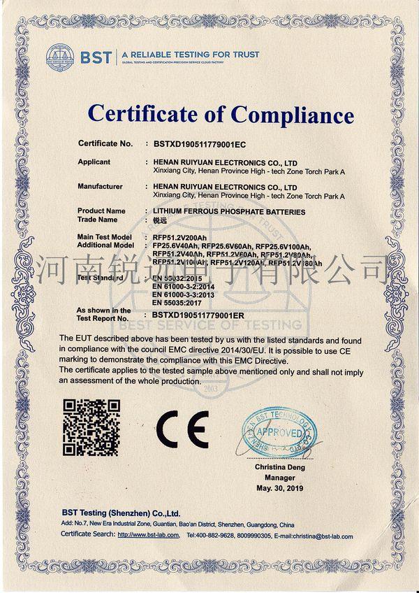 RFP贝斯特全球最奢华6666锂电池组 CE-EMC